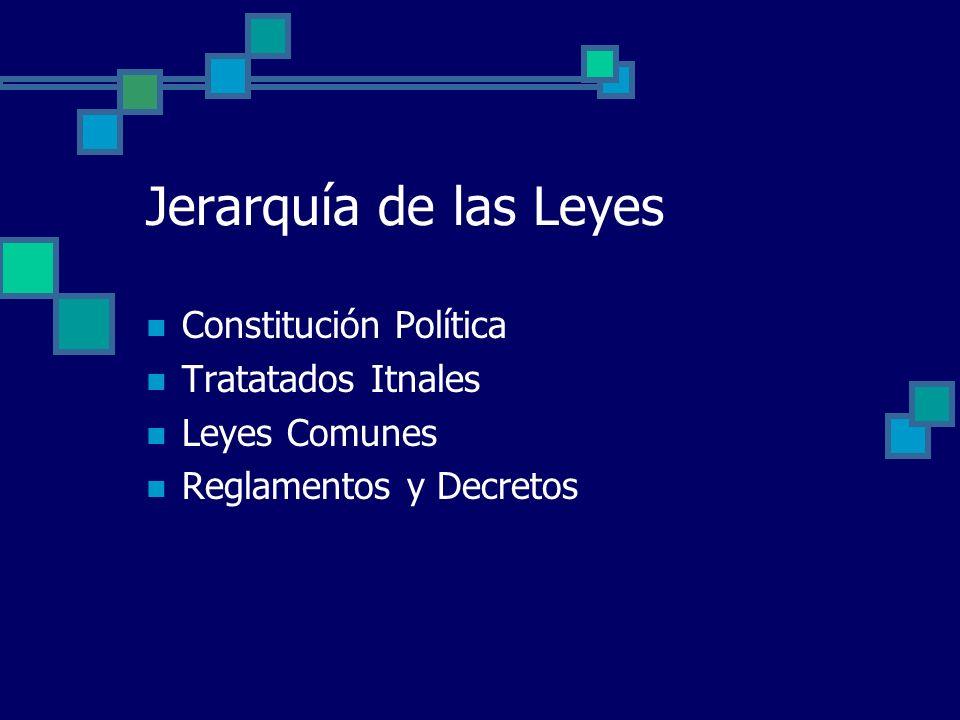 Jerarquía de las Leyes Constitución Política Tratatados Itnales Leyes Comunes Reglamentos y Decretos