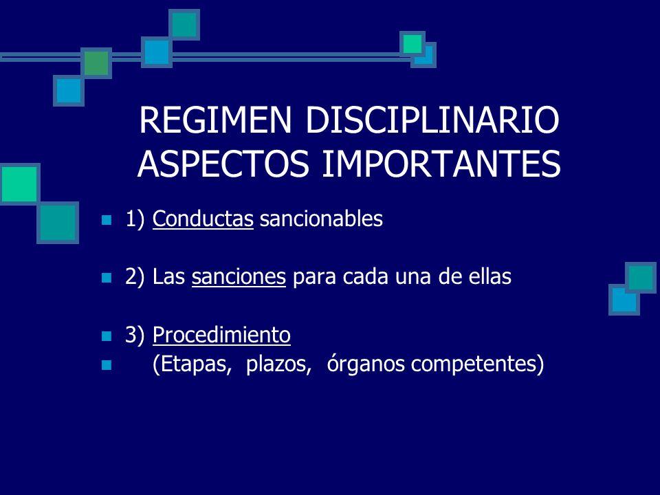 REGIMEN DISCIPLINARIO ASPECTOS IMPORTANTES 1) Conductas sancionables 2) Las sanciones para cada una de ellas 3) Procedimiento (Etapas, plazos, órganos
