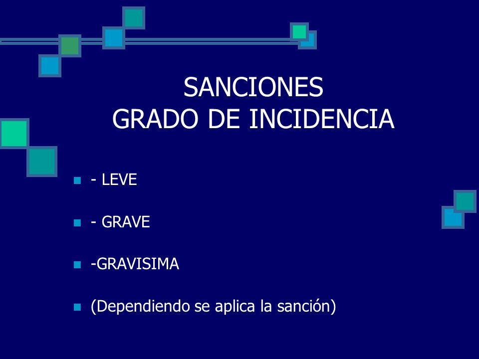 SANCIONES GRADO DE INCIDENCIA - LEVE - GRAVE -GRAVISIMA (Dependiendo se aplica la sanción)