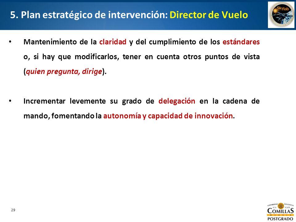 29 5. Plan estratégico de intervención: Director de Vuelo Mantenimiento de la claridad y del cumplimiento de los estándares o, si hay que modificarlos