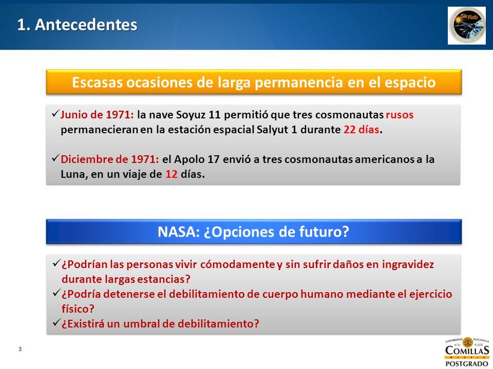 3 1. Antecedentes Escasas ocasiones de larga permanencia en el espacio NASA: ¿Opciones de futuro? Junio de 1971: la nave Soyuz 11 permitió que tres co