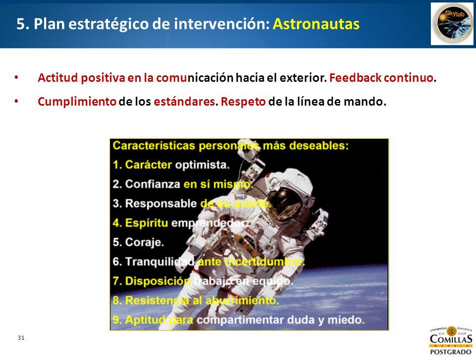 31 5. Plan estratégico de intervención: Astronautas Actitud positiva en la comunicación hacia el exterior. Feedback continuo. Cumplimiento de los está