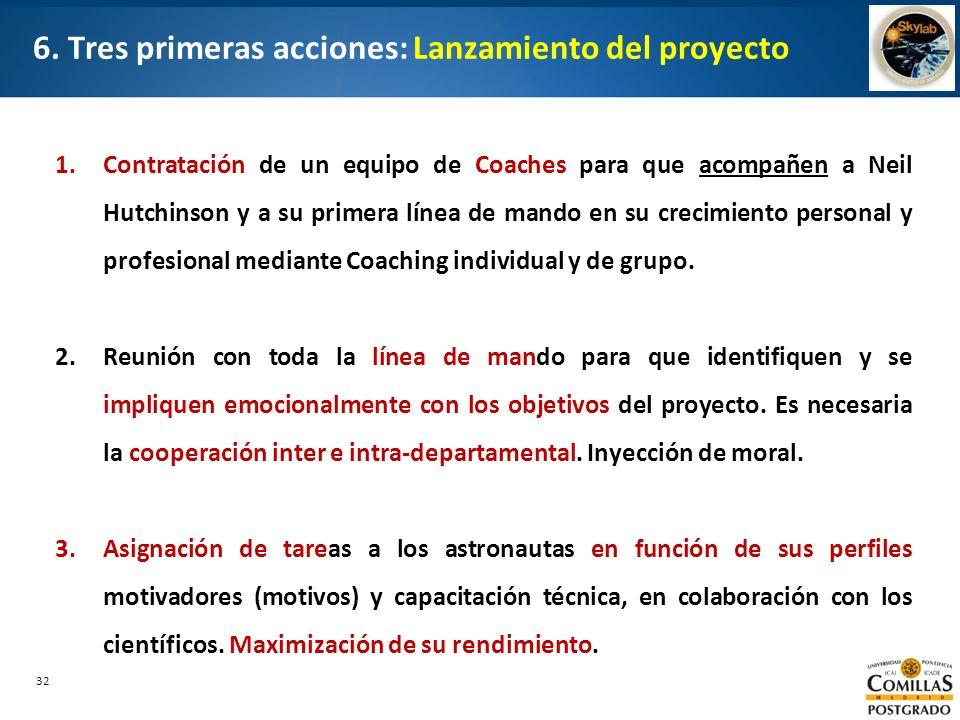 32 6. Tres primeras acciones: Lanzamiento del proyecto 1.Contratación de un equipo de Coaches para que acompañen a Neil Hutchinson y a su primera líne