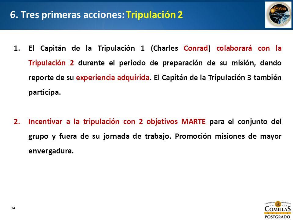 34 6. Tres primeras acciones: Tripulación 2 1.El Capitán de la Tripulación 1 (Charles Conrad) colaborará con la Tripulación 2 durante el periodo de pr