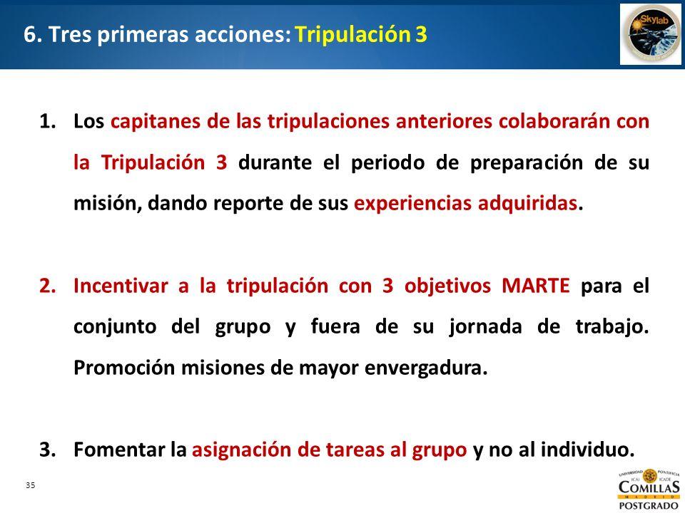 35 6. Tres primeras acciones: Tripulación 3 1.Los capitanes de las tripulaciones anteriores colaborarán con la Tripulación 3 durante el periodo de pre