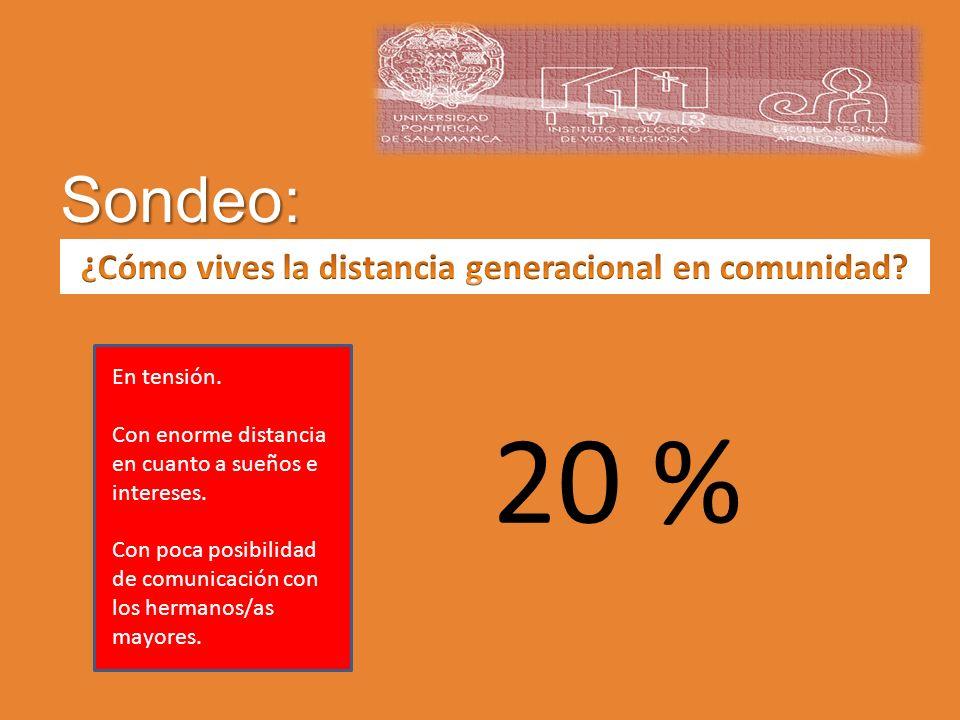 Sondeo: 20 % En tensión. Con enorme distancia en cuanto a sueños e intereses. Con poca posibilidad de comunicación con los hermanos/as mayores.
