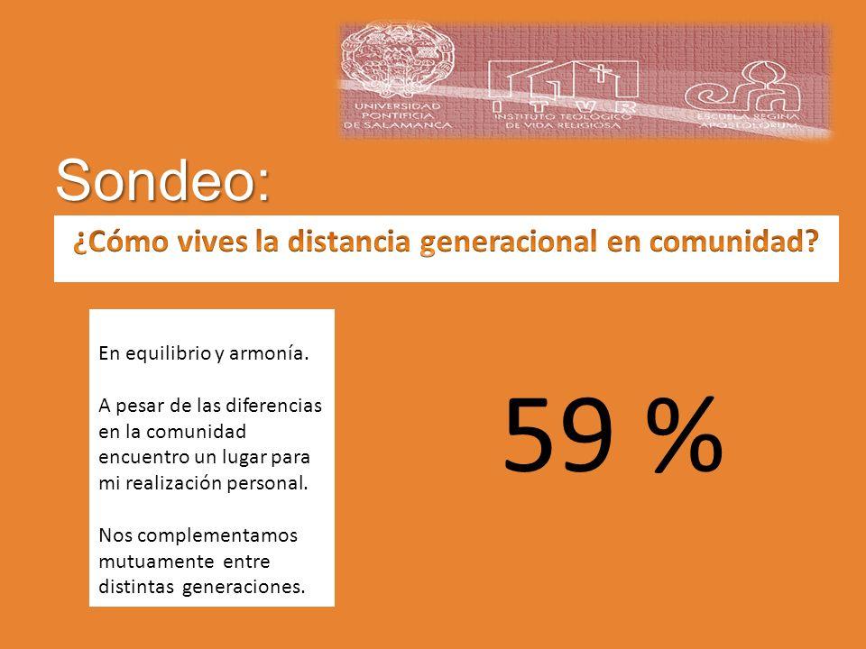 Sondeo: 59 % En equilibrio y armonía. A pesar de las diferencias en la comunidad encuentro un lugar para mi realización personal. Nos complementamos m
