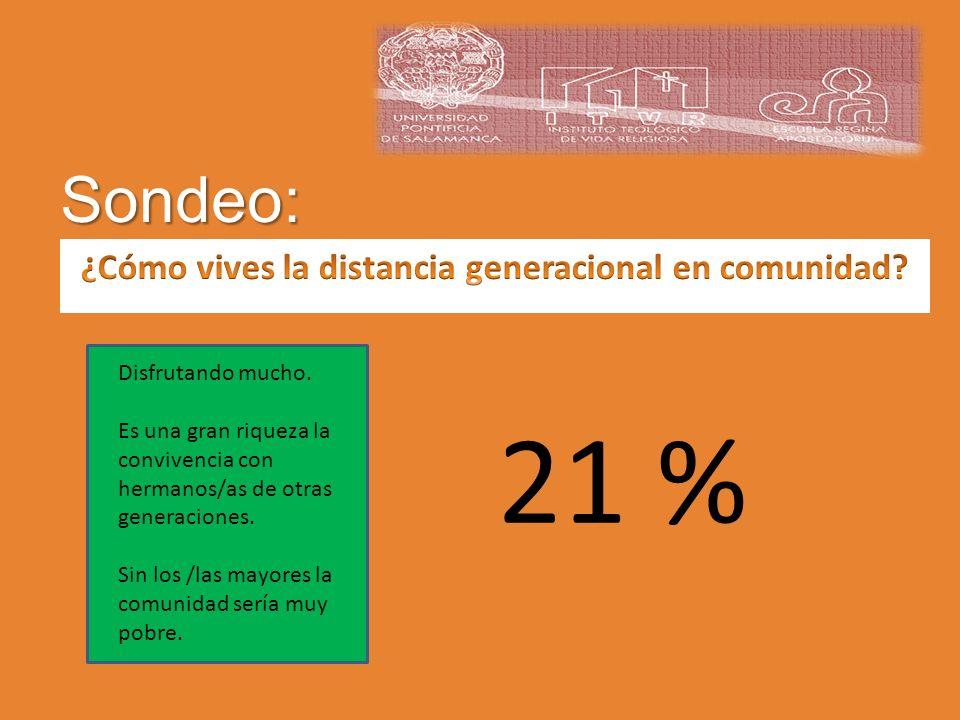 Sondeo: 21 % Disfrutando mucho. Es una gran riqueza la convivencia con hermanos/as de otras generaciones. Sin los /las mayores la comunidad sería muy