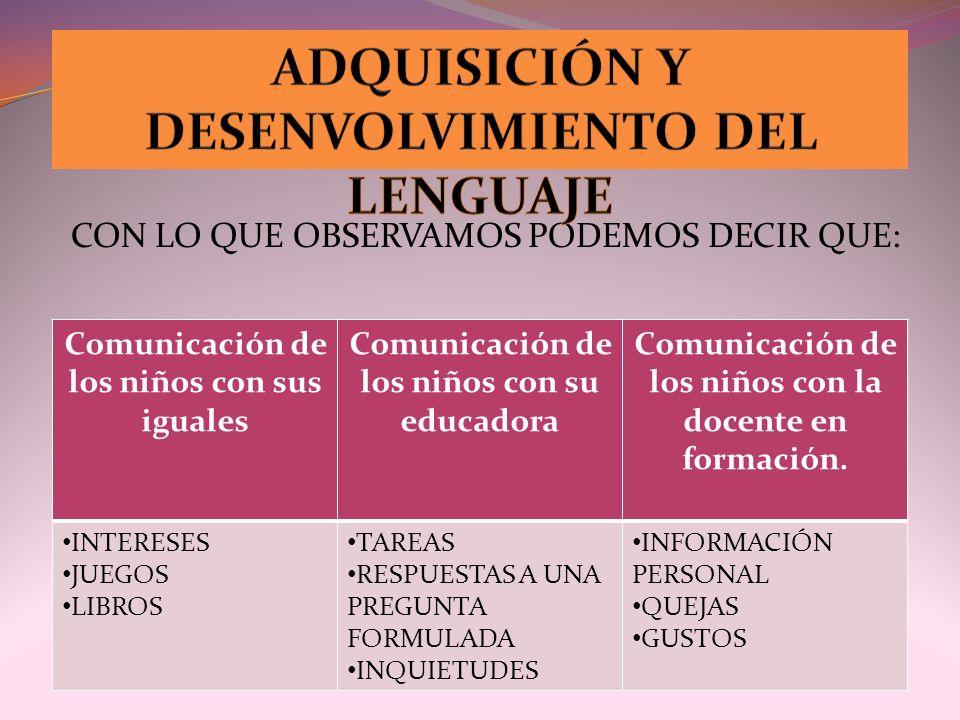 CON LO QUE OBSERVAMOS PODEMOS DECIR QUE: Comunicación de los niños con sus iguales Comunicación de los niños con su educadora Comunicación de los niño
