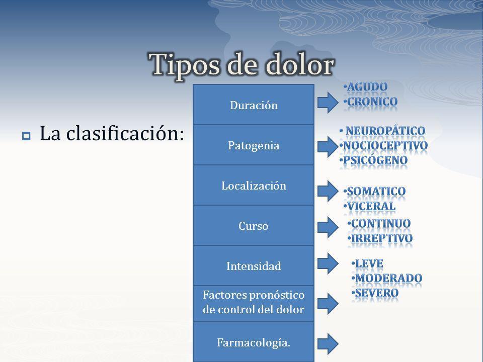 La clasificación: Farmacología. Factores pronóstico de control del dolor Duración Patogenia Localización Curso Intensidad