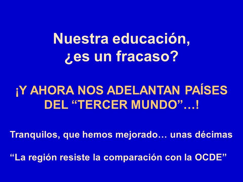 Nuestra educación, ¿es un fracaso? ¡Y AHORA NOS ADELANTAN PAÍSES DEL TERCER MUNDO…! Tranquilos, que hemos mejorado… unas décimas La región resiste la