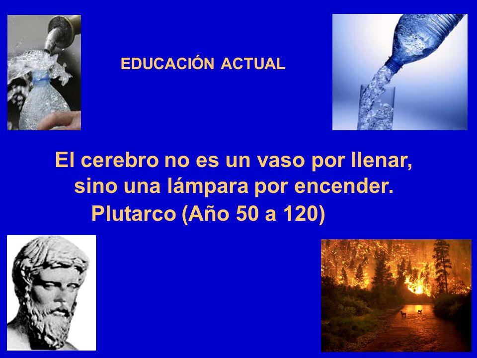 El cerebro no es un vaso por llenar, sino una lámpara por encender. Plutarco (Año 50 a 120) EDUCACIÓN ACTUAL