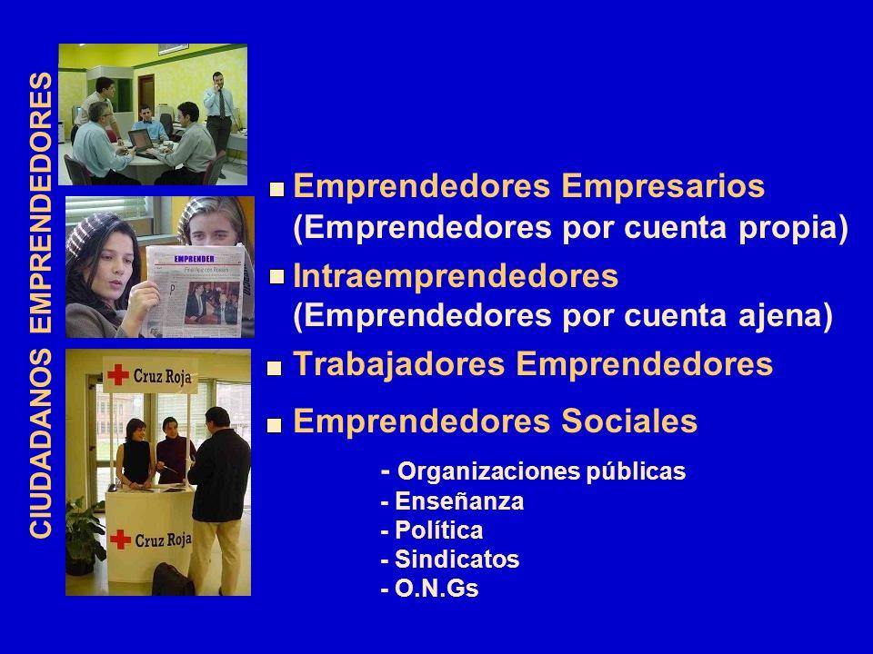 CIUDADANOS EMPRENDEDORES Emprendedores Empresarios (Emprendedores por cuenta propia) Intraemprendedores (Emprendedores por cuenta ajena) Trabajadores