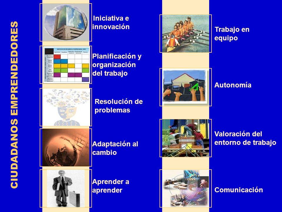 CIUDADANOS EMPRENDEDORES Iniciativa e innovación Planificación y organización del trabajo Resolución de problemas Adaptación al cambio Trabajo en equi