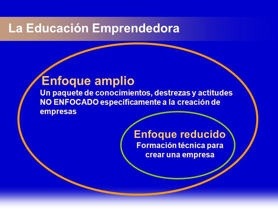 La Educación Emprendedora Enfoque amplio Un paquete de conocimientos, destrezas y actitudes NO ENFOCADO específicamente a la creación de empresas Enfo