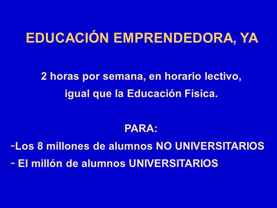 EDUCACIÓN EMPRENDEDORA, YA 2 horas por semana, en horario lectivo, igual que la Educación Física. PARA: - Los 8 millones de alumnos NO UNIVERSITARIOS