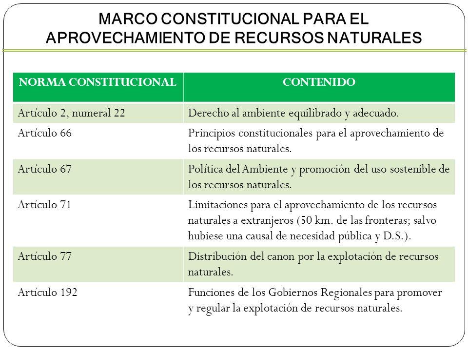 NORMA CONSTITUCIONALCONTENIDO Artículo 2, numeral 22Derecho al ambiente equilibrado y adecuado. Artículo 66Principios constitucionales para el aprovec