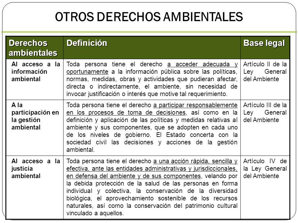 OTROS DERECHOS AMBIENTALES Derechos ambientales Definición Base legal Al acceso a la información ambiental Toda persona tiene el derecho a acceder ade