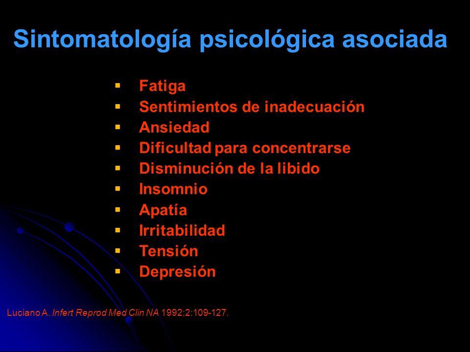 Sintomatología psicológica asociada Fatiga Sentimientos de inadecuación Ansiedad Dificultad para concentrarse Disminución de la libido Insomnio Apatía