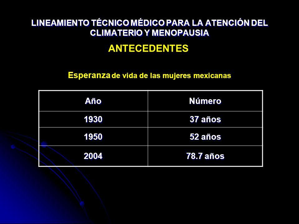AñoNúmero 1930 37 años 1950 52 años 2004 78.7 años Esperanza de vida de las mujeres mexicanas ANTECEDENTES LINEAMIENTO TÉCNICO MÉDICO PARA LA ATENCIÓN
