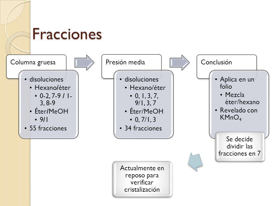 Fracciones Columna gruesa disoluciones Hexano/éter 0-2, 7-9 / 1- 3, 8-9 Éter/MeOH 9/1 55 fracciones Presión media disoluciones Hexano/éter 0, 1, 3, 7,