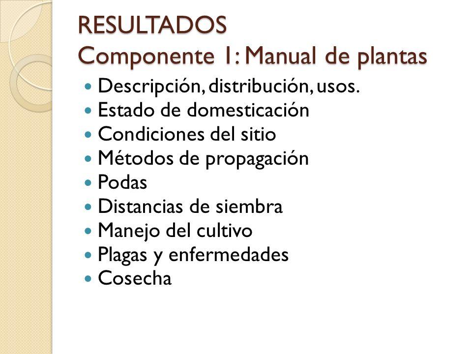 RESULTADOS Componente 1: Manual de plantas Descripción, distribución, usos. Estado de domesticación Condiciones del sitio Métodos de propagación Podas