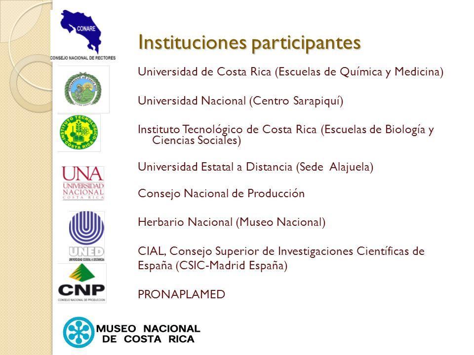 Instituciones participantes Universidad de Costa Rica (Escuelas de Química y Medicina) Universidad Nacional (Centro Sarapiquí) Instituto Tecnológico d
