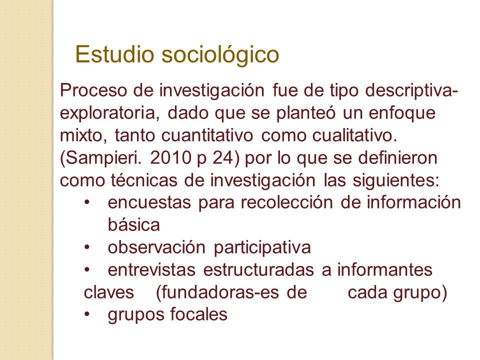 Proceso de investigación fue de tipo descriptiva- exploratoria, dado que se planteó un enfoque mixto, tanto cuantitativo como cualitativo. (Sampieri.
