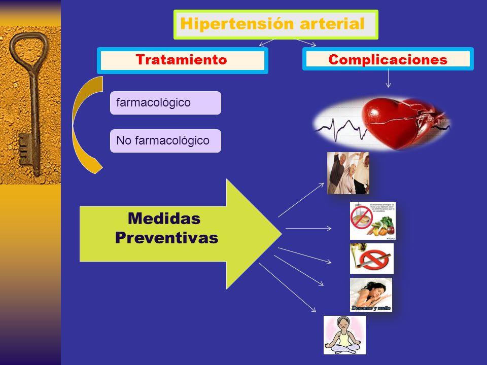 TratamientoComplicaciones Hipertensión arterial farmacológico No farmacológico Medidas Preventivas