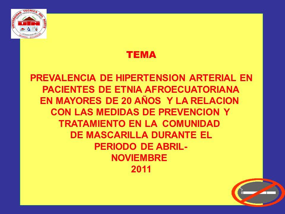 PREVALENCIA DE HTA.