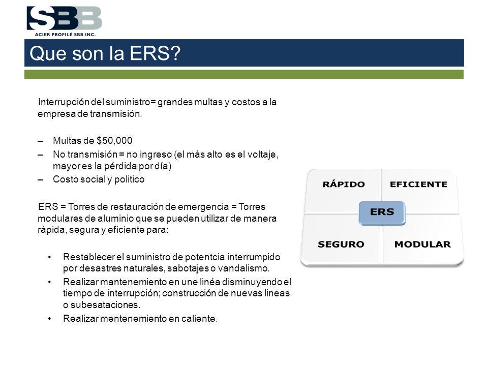 Que son la ERS? Interrupción del suministro= grandes multas y costos a la empresa de transmisión. –Multas de $50,000 –No transmisión = no ingreso (el