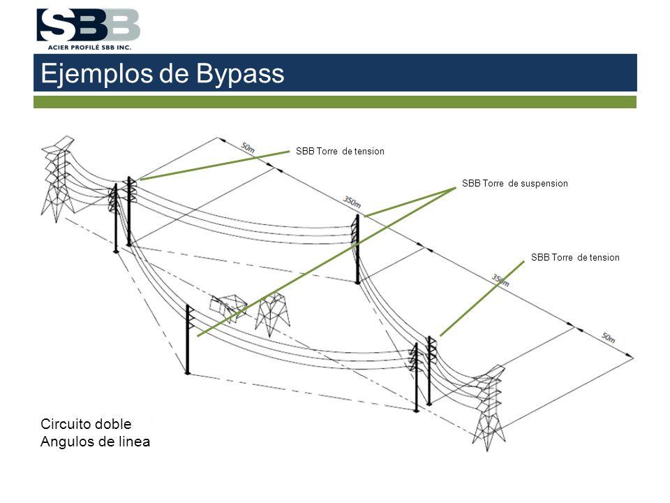 Ejemplos de Bypass Circuito doble Angulos de linea SBB Torre de tension SBB Torre de suspension SBB Torre de tension