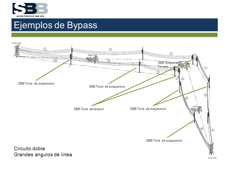 Ejemplos de Bypass Circuito doble Grandes angulos de linea SBB Suspension Towers SBB Torre de suspension SBB Torre de tension