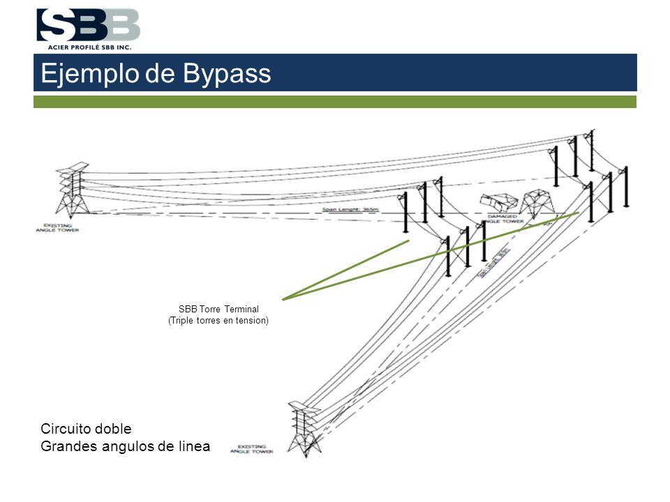 Ejemplo de Bypass Circuito doble Grandes angulos de linea SBB Torre Terminal (Triple torres en tension)