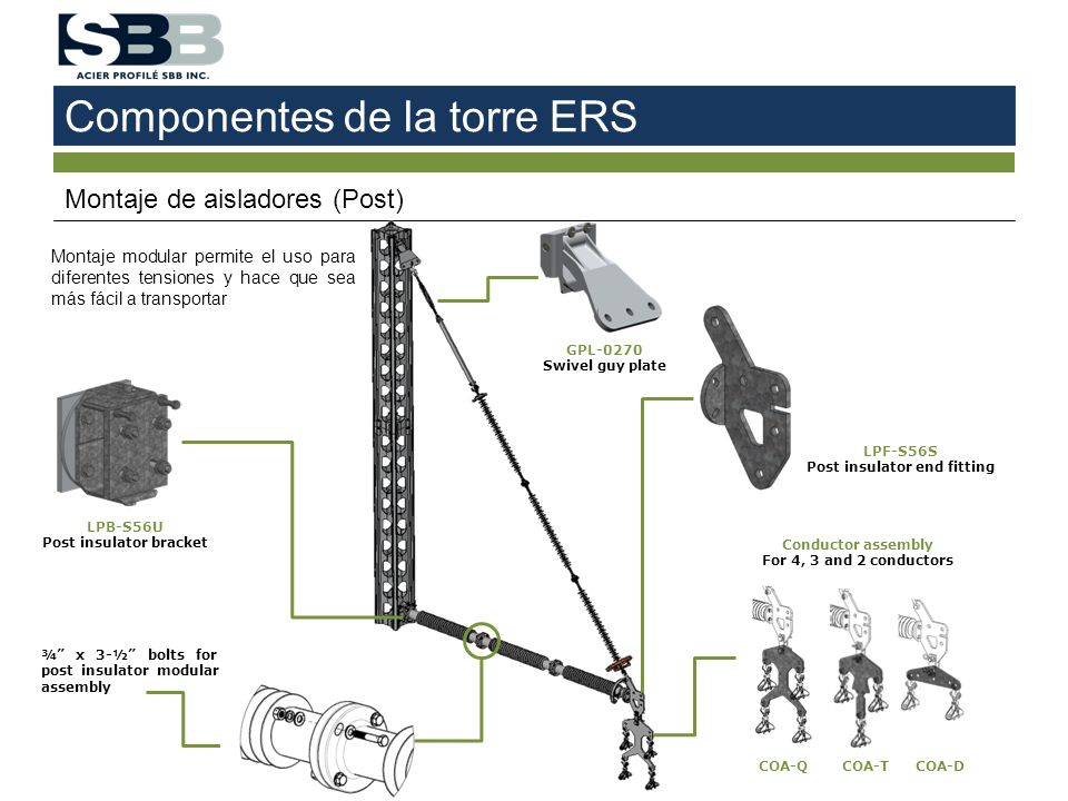 Componentes de la torre ERS Montaje de aisladores (Post) LPB-S56U Post insulator bracket LPF-S56S Post insulator end fitting COA-Q COA-T COA-D Conductor assembly For 4, 3 and 2 conductors GPL-0270 Swivel guy plate ¾ x 3-½ bolts for post insulator modular assembly Montaje modular permite el uso para diferentes tensiones y hace que sea más fácil a transportar