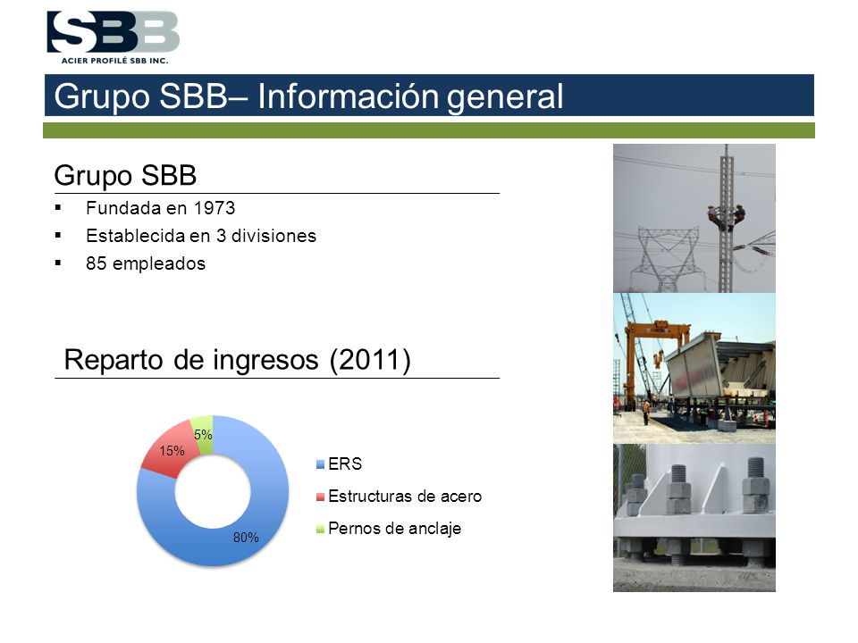 Applicacion – Mantenemiento en caliente (Paraguay) El mantenimiento en caliente se puede realizar usando pértigas para transferir los conductores desde la torre vieja a la torre SBB