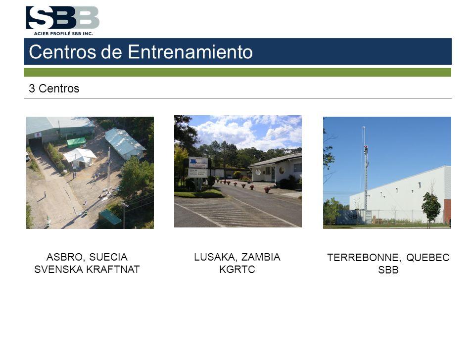 Centros de Entrenamiento 3 Centros ASBRO, SUECIA SVENSKA KRAFTNAT LUSAKA, ZAMBIA KGRTC TERREBONNE, QUEBEC SBB