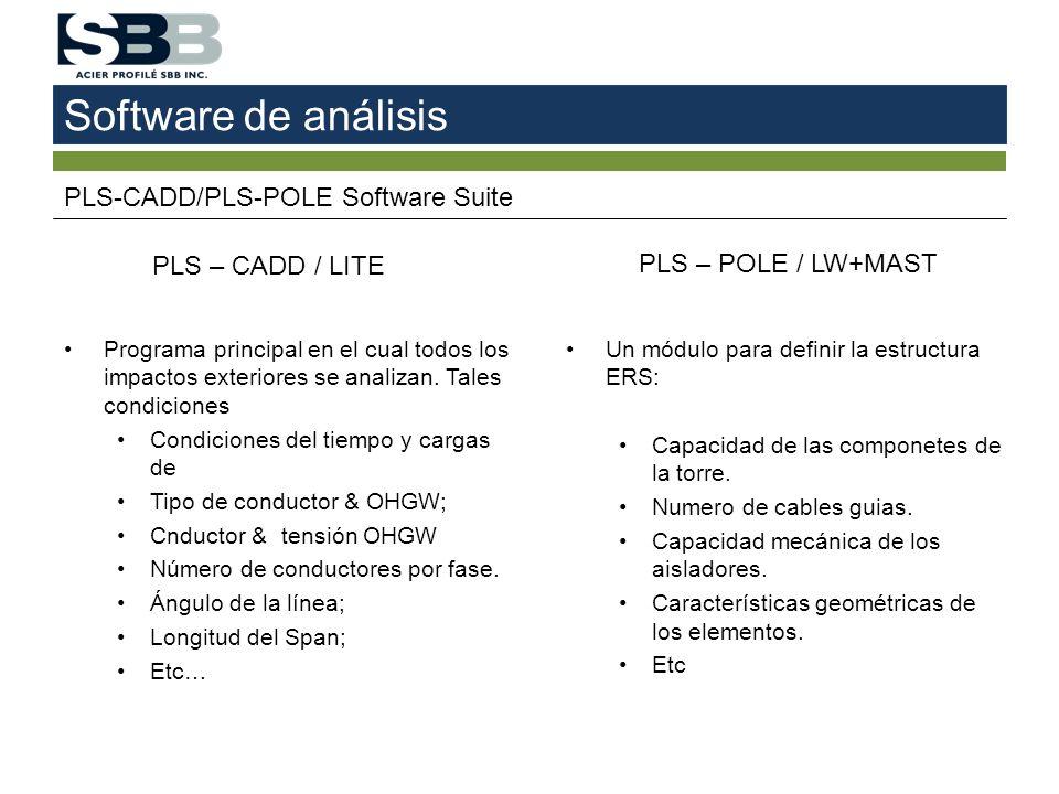Software de análisis PLS – CADD / LITE PLS – POLE / LW+MAST Programa principal en el cual todos los impactos exteriores se analizan. Tales condiciones