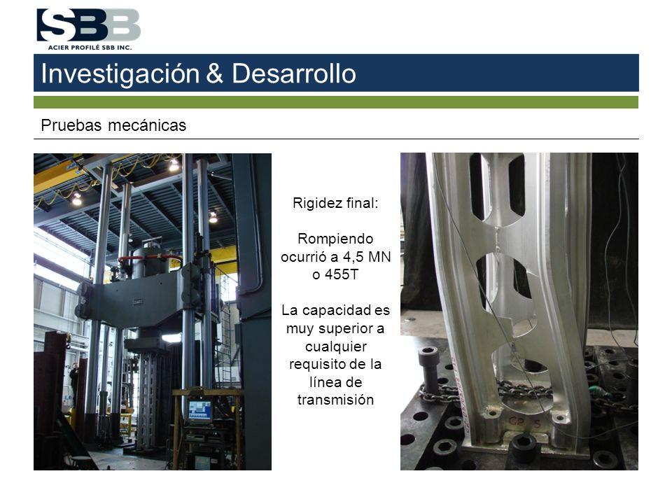Investigación & Desarrollo Pruebas mecánicas Rigidez final: Rompiendo ocurrió a 4,5 MN o 455T La capacidad es muy superior a cualquier requisito de la