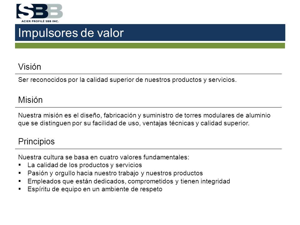 Ejemplos de Bypass Circuito simple No hay ángulos de línea SBB Torre de tensión SBB Torre de suspension SBB Torre de tensión SBB Torre de suspension