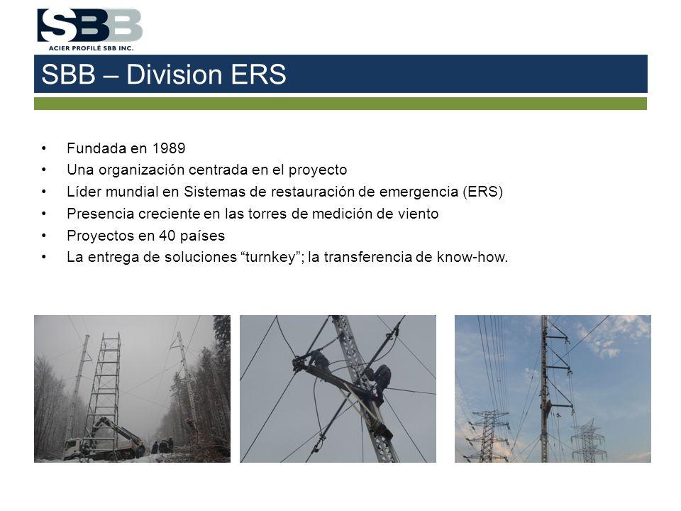 SBB – Division ERS Fundada en 1989 Una organización centrada en el proyecto Líder mundial en Sistemas de restauración de emergencia (ERS) Presencia cr