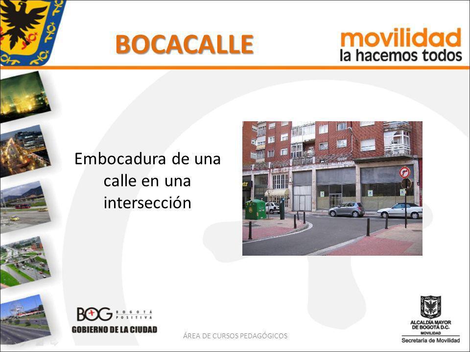 BOCACALLE Embocadura de una calle en una intersección ÁREA DE CURSOS PEDAGÓGICOS