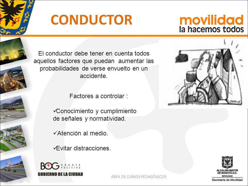 CONDUCTOR El conductor debe tener en cuenta todos aquellos factores que puedan aumentar las probabilidades de verse envuelto en un accidente. Factores