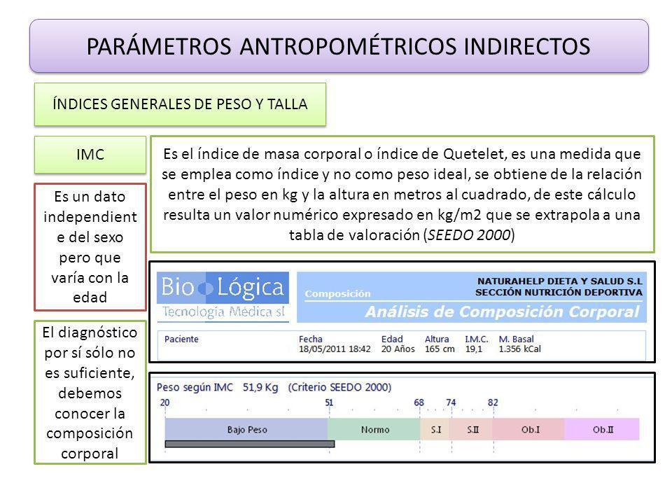 PARÁMETROS ANTROPOMÉTRICOS INDIRECTOS ÍNDICES GENERALES DE PESO Y TALLA IMC Es el índice de masa corporal o índice de Quetelet, es una medida que se emplea como índice y no como peso ideal, se obtiene de la relación entre el peso en kg y la altura en metros al cuadrado, de este cálculo resulta un valor numérico expresado en kg/m2 que se extrapola a una tabla de valoración (SEEDO 2000) Es un dato independient e del sexo pero que varía con la edad El diagnóstico por sí sólo no es suficiente, debemos conocer la composición corporal
