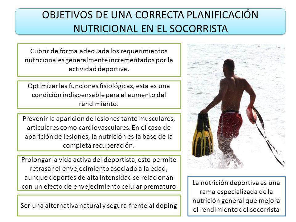 OBJETIVOS DE UNA CORRECTA PLANIFICACIÓN NUTRICIONAL EN EL SOCORRISTA Cubrir de forma adecuada los requerimientos nutricionales generalmente incrementados por la actividad deportiva.