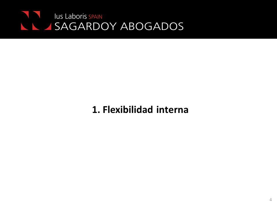 1. Flexibilidad interna 4
