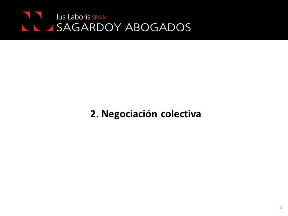 2. Negociación colectiva 8