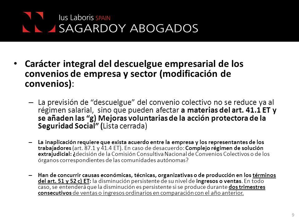 Carácter integral del descuelgue empresarial de los convenios de empresa y sector (modificación de convenios): – La previsión de descuelgue del conven