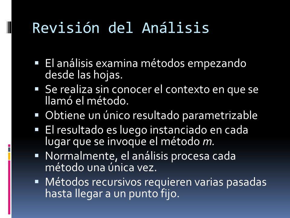 Revisión del Análisis El análisis examina métodos empezando desde las hojas.