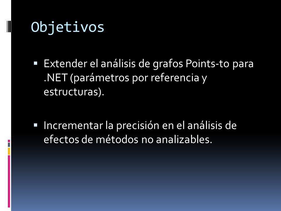 Objetivos Extender el análisis de grafos Points-to para.NET (parámetros por referencia y estructuras).